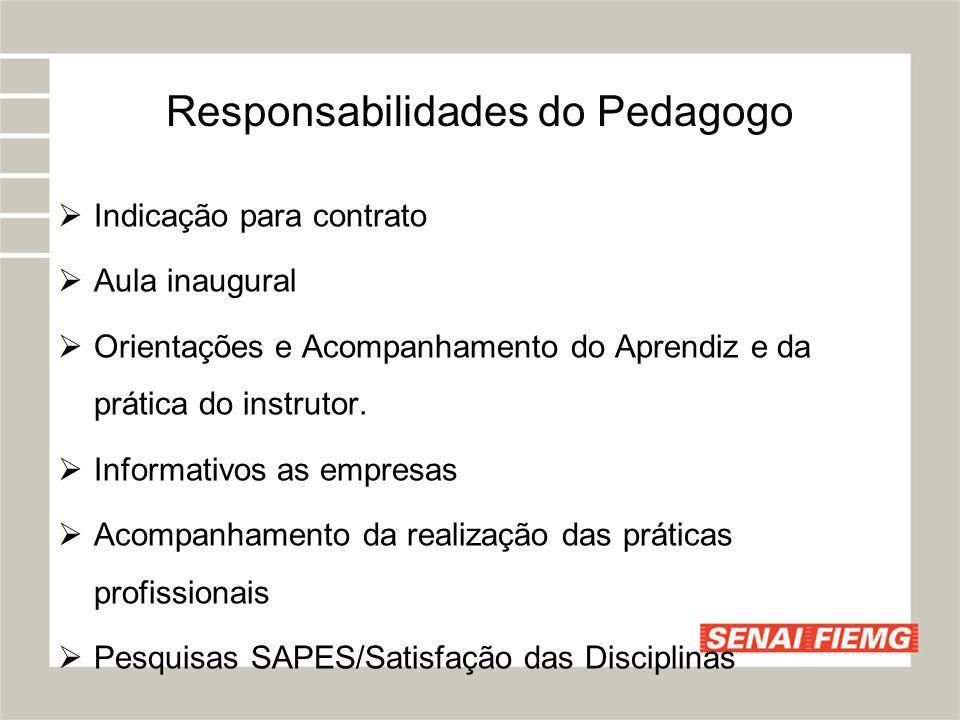 Responsabilidades do Pedagogo