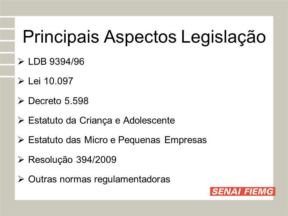 Principais Aspectos Legislação