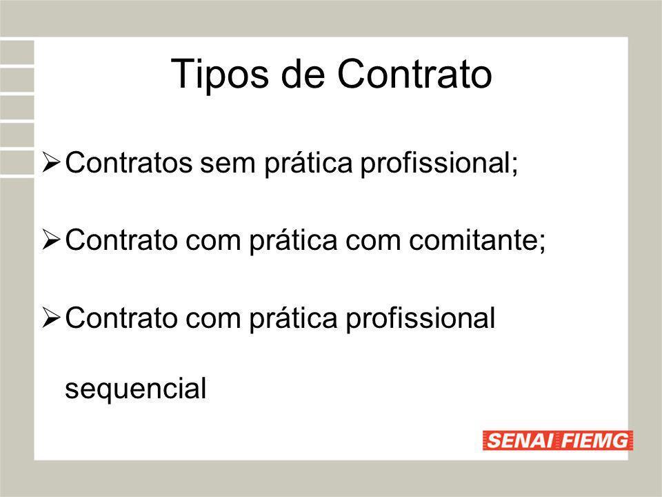 Tipos de Contrato Contratos sem prática profissional;