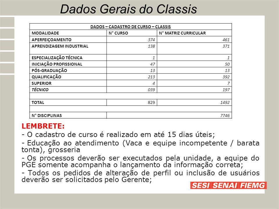 Dados Gerais do Classis