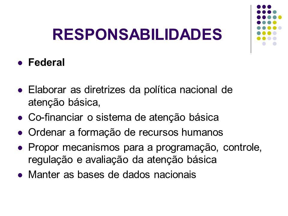 RESPONSABILIDADES Federal