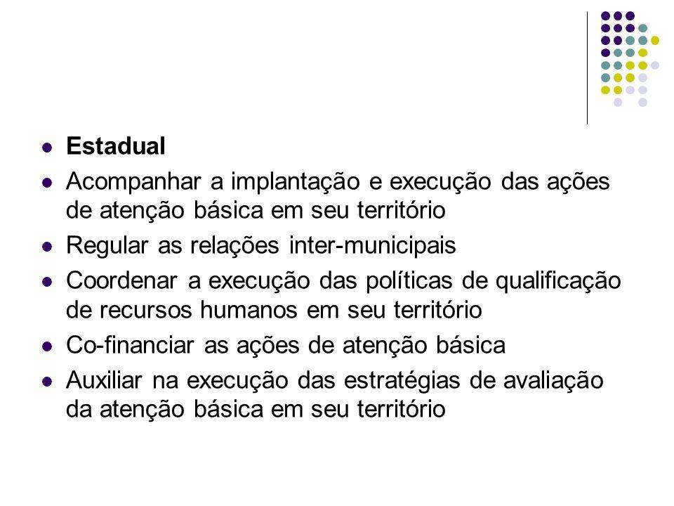 Estadual Acompanhar a implantação e execução das ações de atenção básica em seu território. Regular as relações inter-municipais.