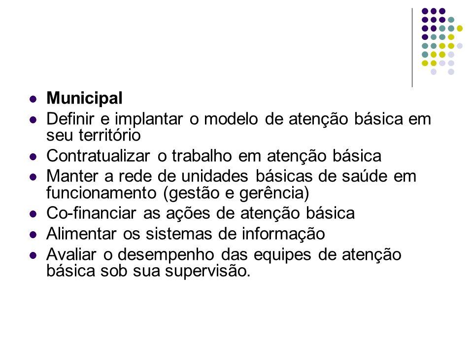 Municipal Definir e implantar o modelo de atenção básica em seu território. Contratualizar o trabalho em atenção básica.