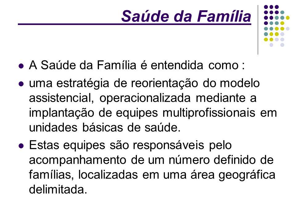 Saúde da Família A Saúde da Família é entendida como :