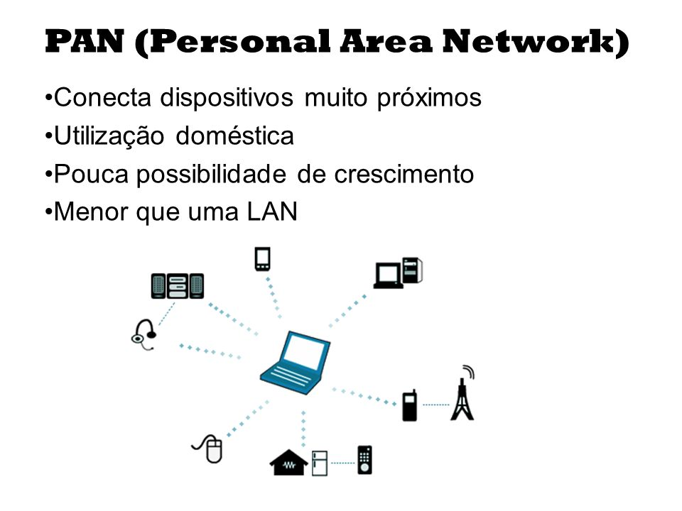 PAN (Personal Area Network)