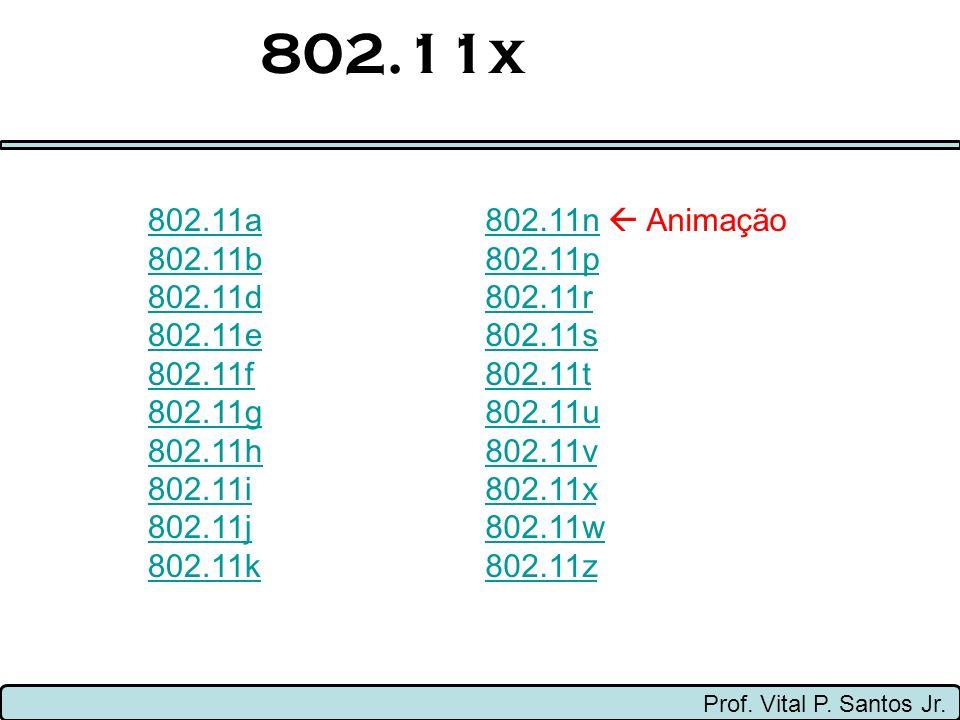 802.11x 802.11a. 802.11b. 802.11d. 802.11e. 802.11f. 802.11g. 802.11h. 802.11i. 802.11j. 802.11k.