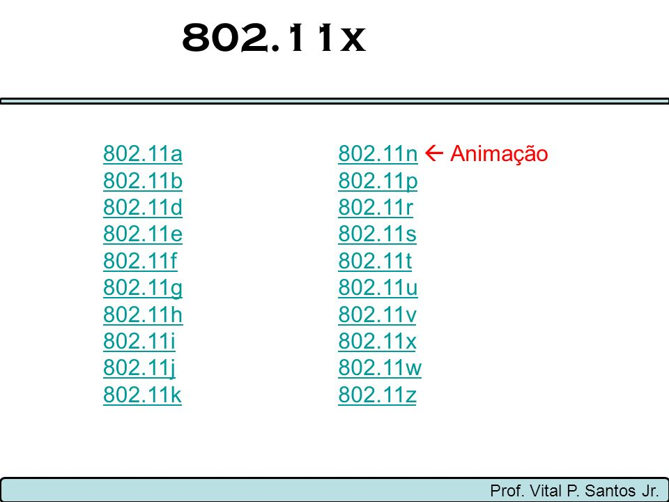 802.11x802.11a. 802.11b. 802.11d. 802.11e. 802.11f. 802.11g. 802.11h. 802.11i. 802.11j. 802.11k. 802.11n  Animação.