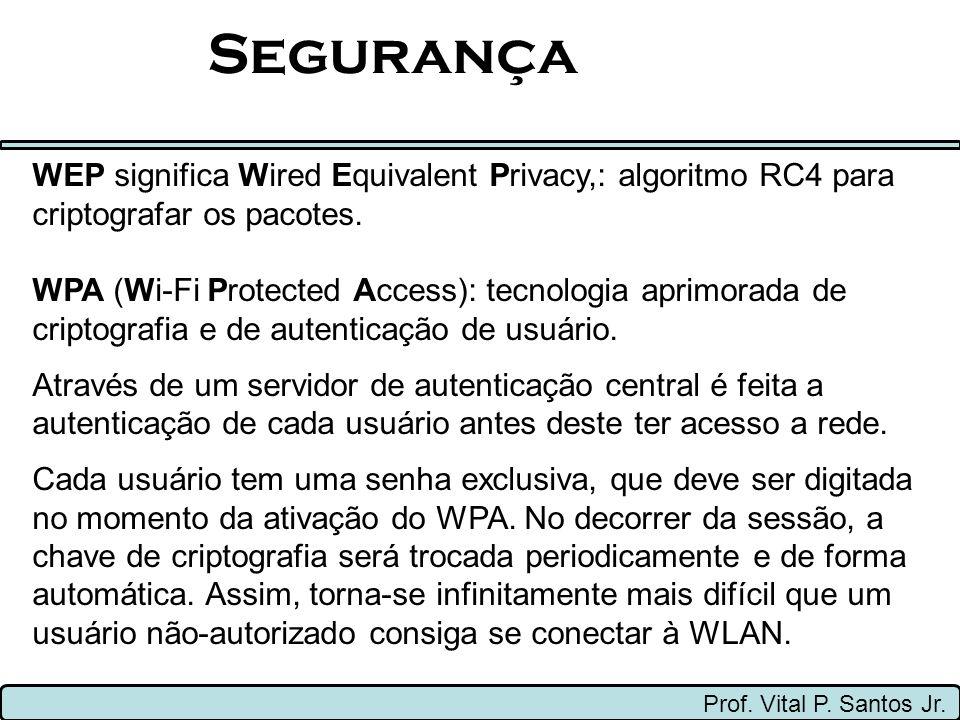SegurançaWEP significa Wired Equivalent Privacy,: algoritmo RC4 para criptografar os pacotes.