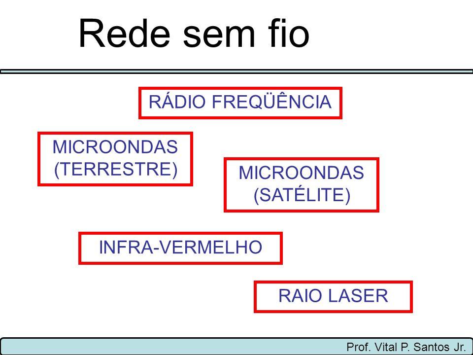 Rede sem fio RÁDIO FREQÜÊNCIA MICROONDAS (TERRESTRE)