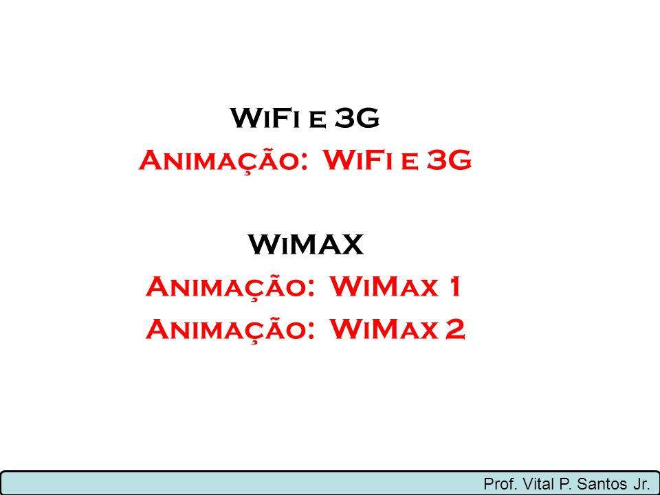 WiFi e 3G Animação: WiFi e 3G WiMAX Animação: WiMax 1