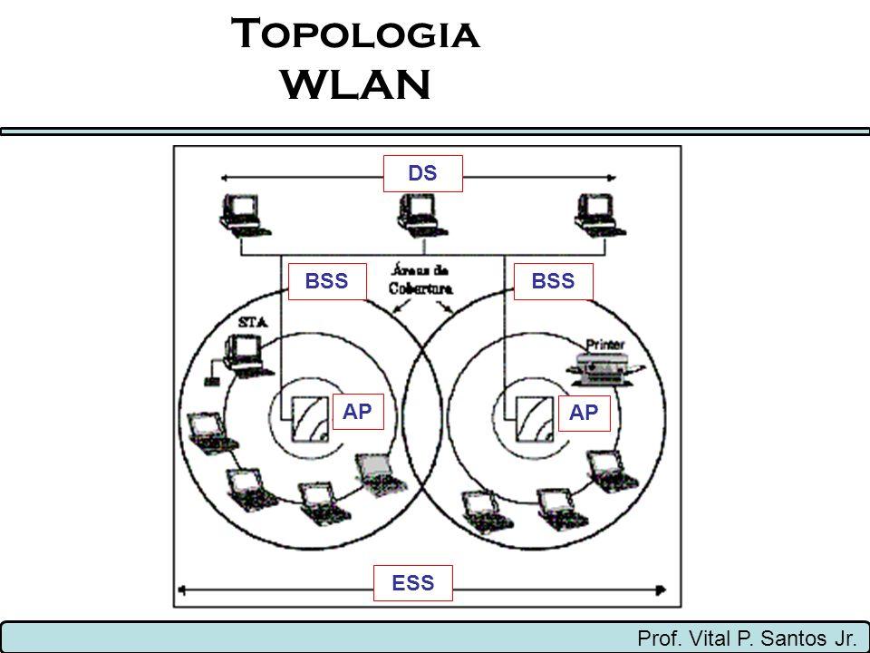 Topologia WLAN DS BSS BSS AP AP ESS Prof. Vital P. Santos Jr.