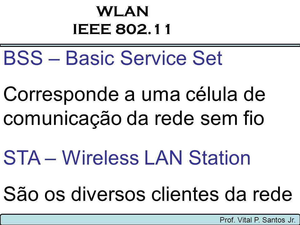 Corresponde a uma célula de comunicação da rede sem fio