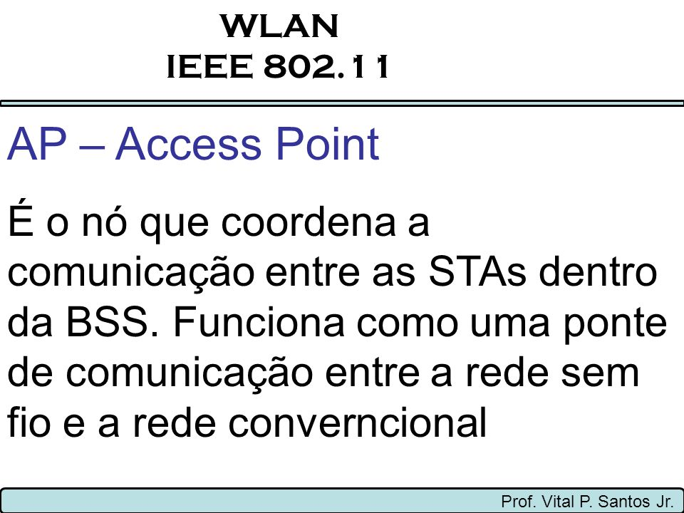 WLAN IEEE 802.11. AP – Access Point.