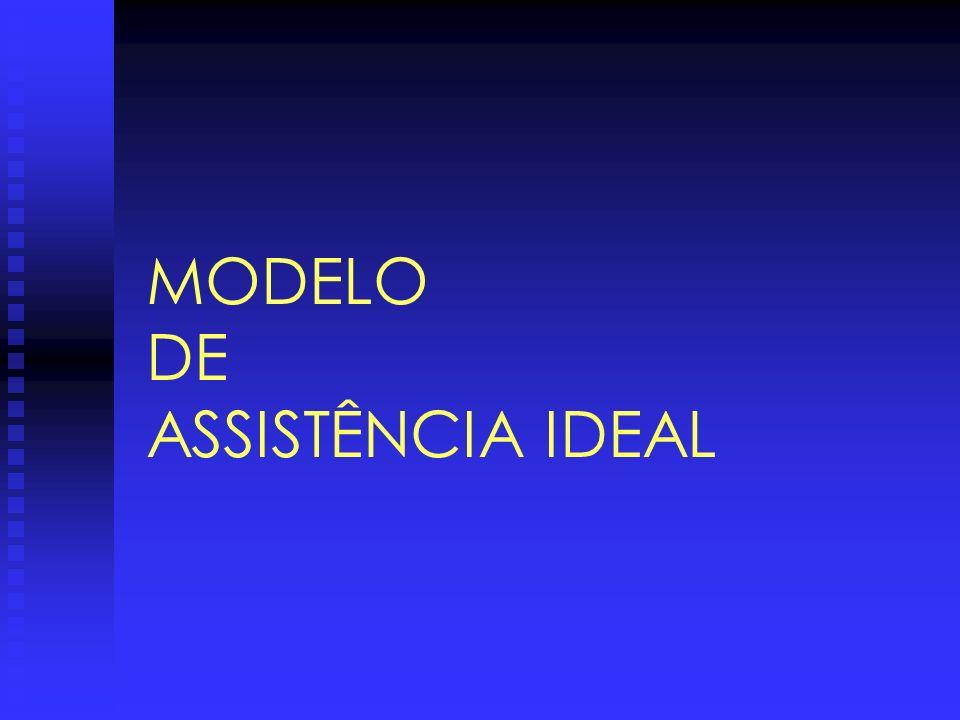 MODELO DE ASSISTÊNCIA IDEAL