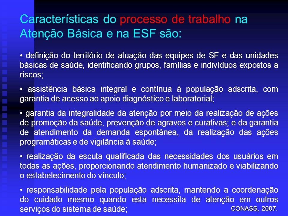 Características do processo de trabalho na Atenção Básica e na ESF são: