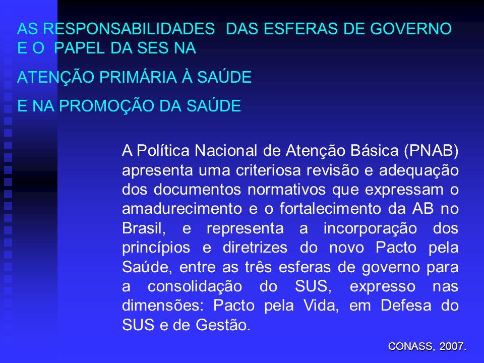 AS RESPONSABILIDADES DAS ESFERAS DE GOVERNO E O PAPEL DA SES NA