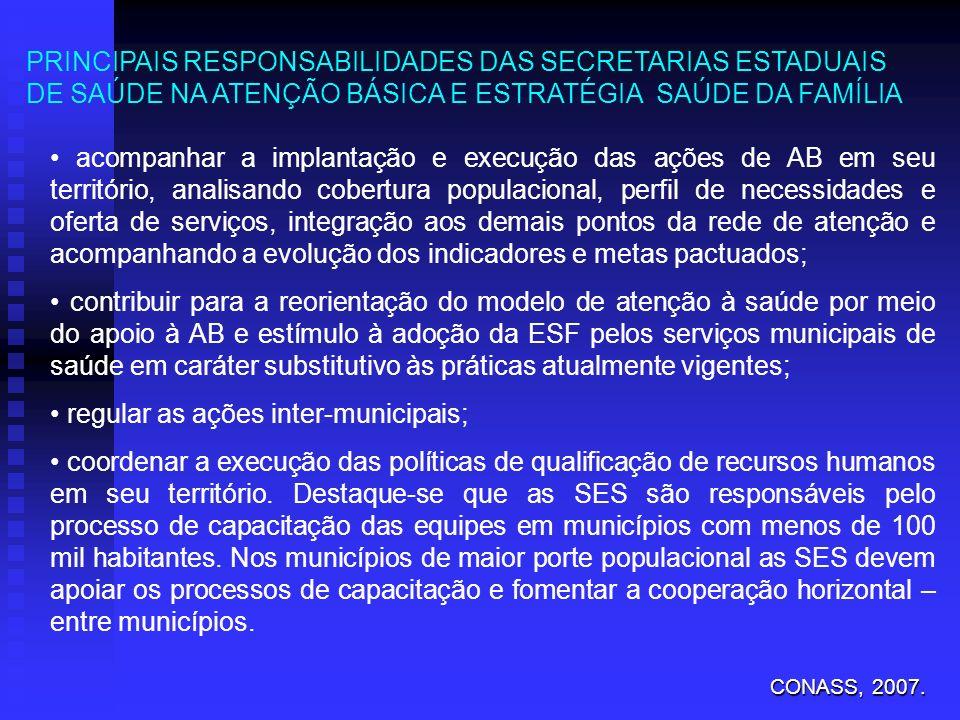 • regular as ações inter-municipais;