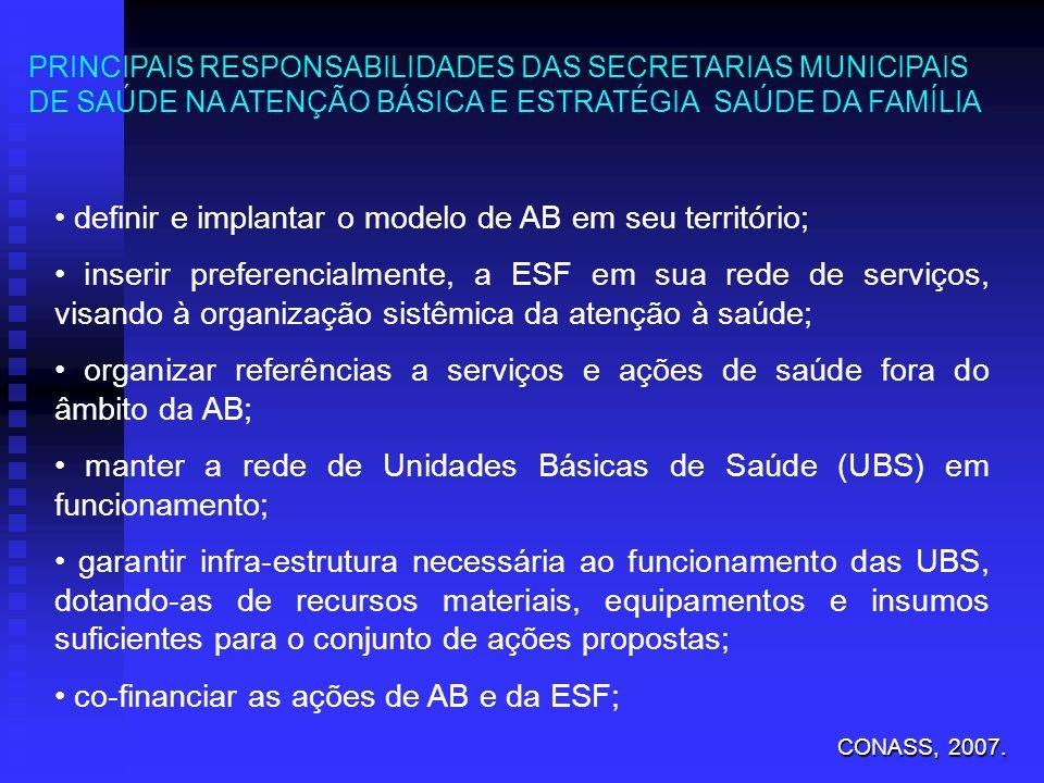 • definir e implantar o modelo de AB em seu território;