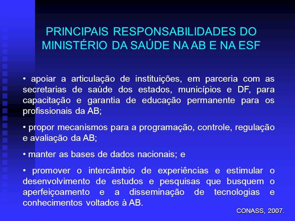 PRINCIPAIS RESPONSABILIDADES DO MINISTÉRIO DA SAÚDE NA AB E NA ESF