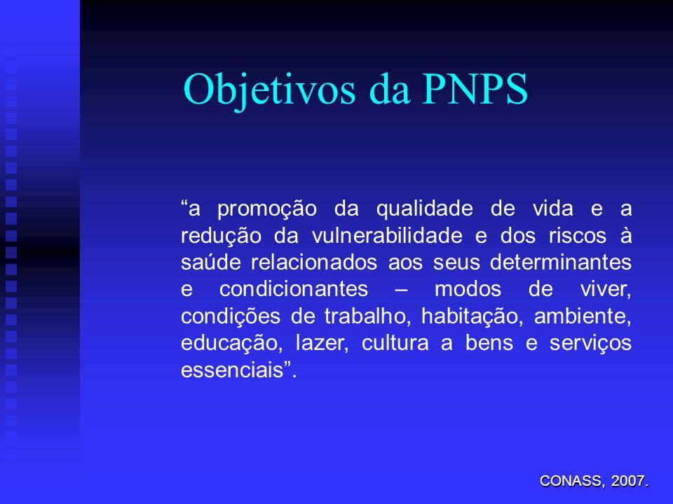 Objetivos da PNPS