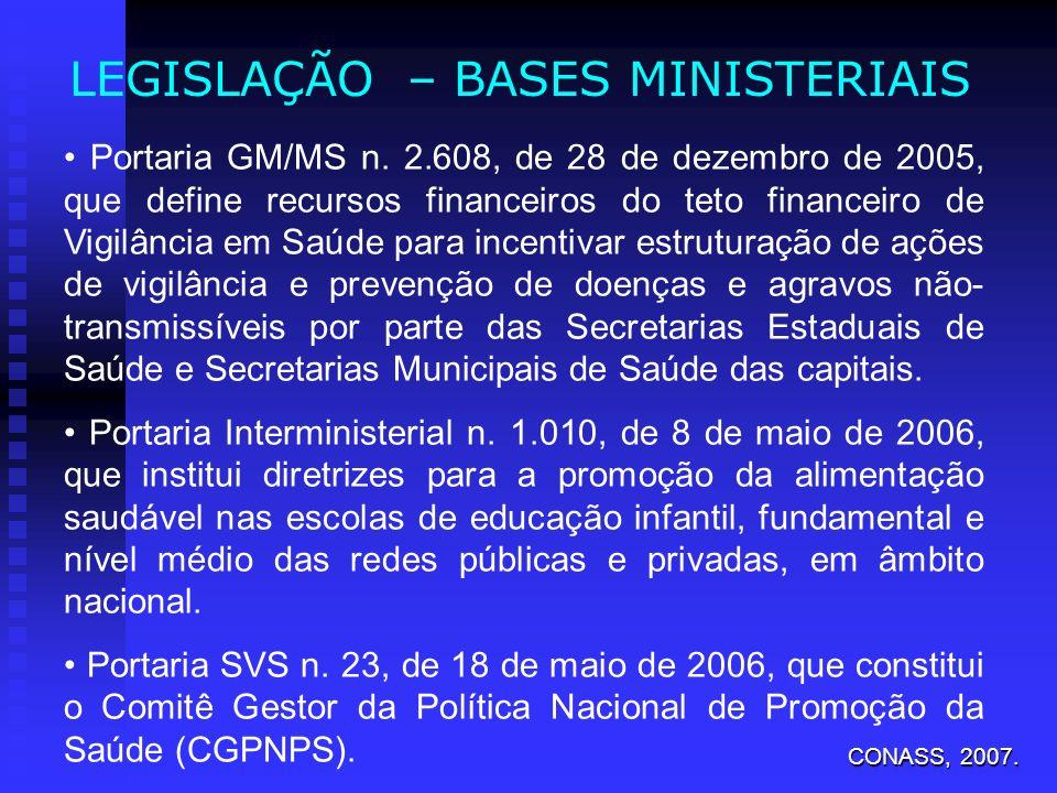LEGISLAÇÃO – BASES MINISTERIAIS