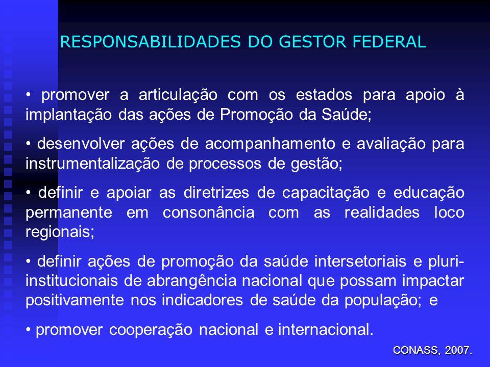 RESPONSABILIDADES DO GESTOR FEDERAL