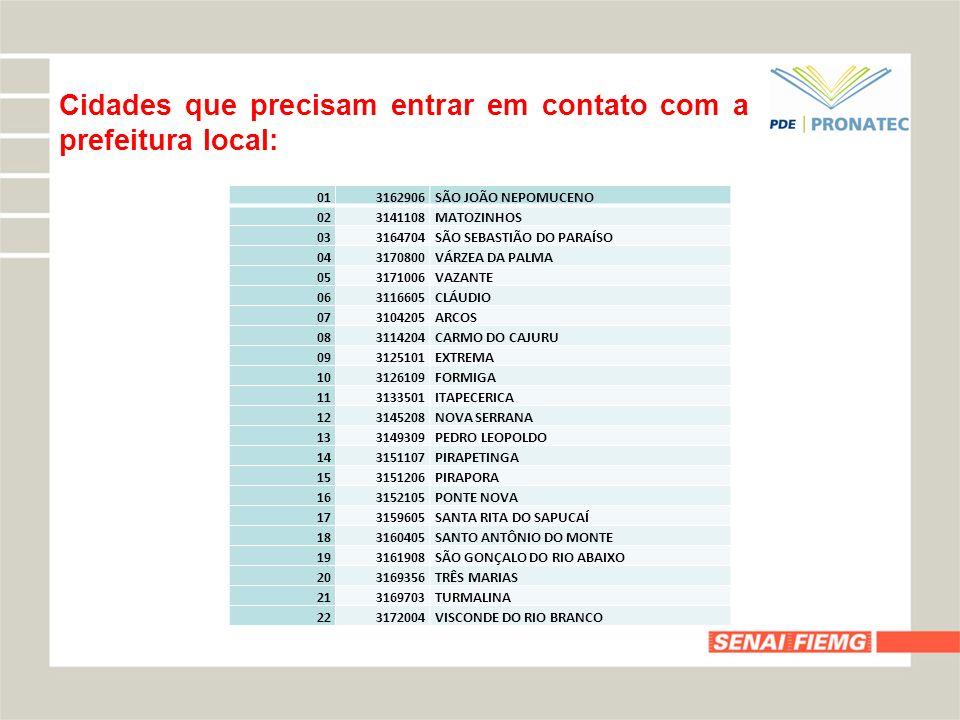 Cidades que precisam entrar em contato com a prefeitura local: