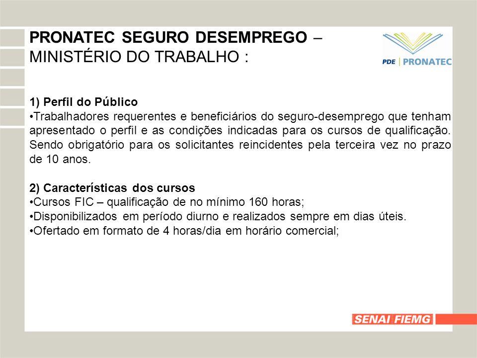 PRONATEC SEGURO DESEMPREGO – MINISTÉRIO DO TRABALHO :