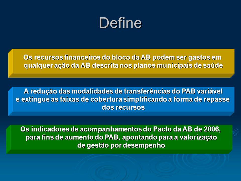 Define Os recursos financeiros do bloco da AB podem ser gastos em