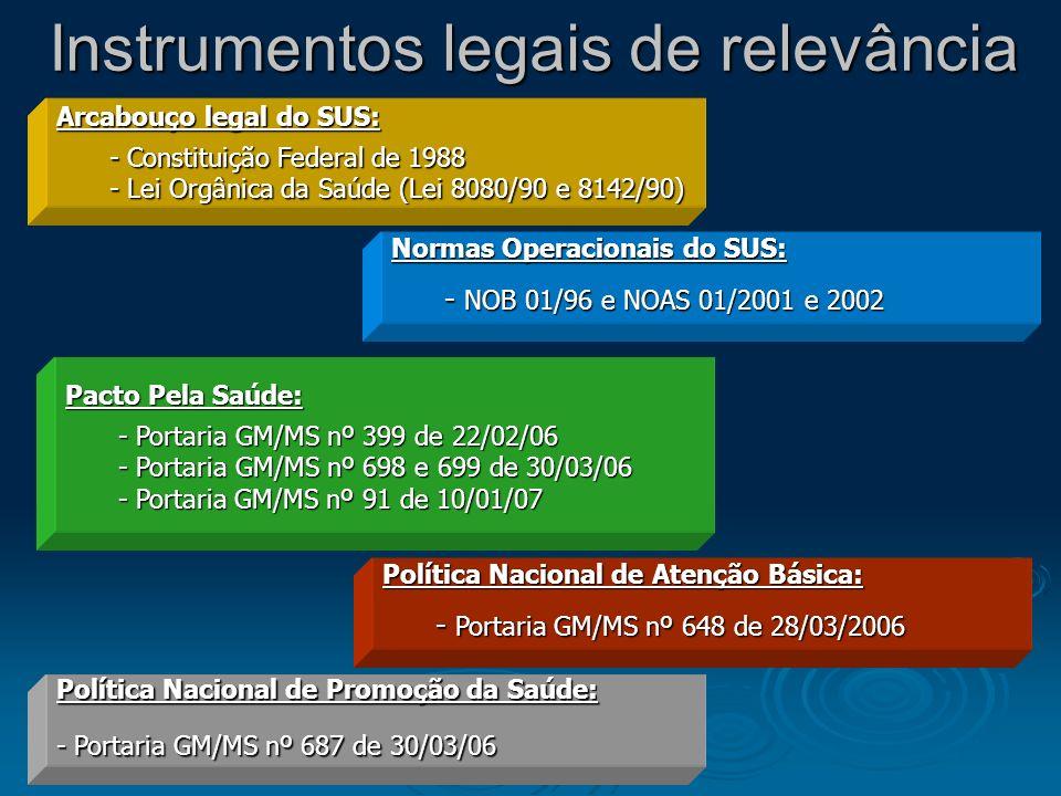 Instrumentos legais de relevância
