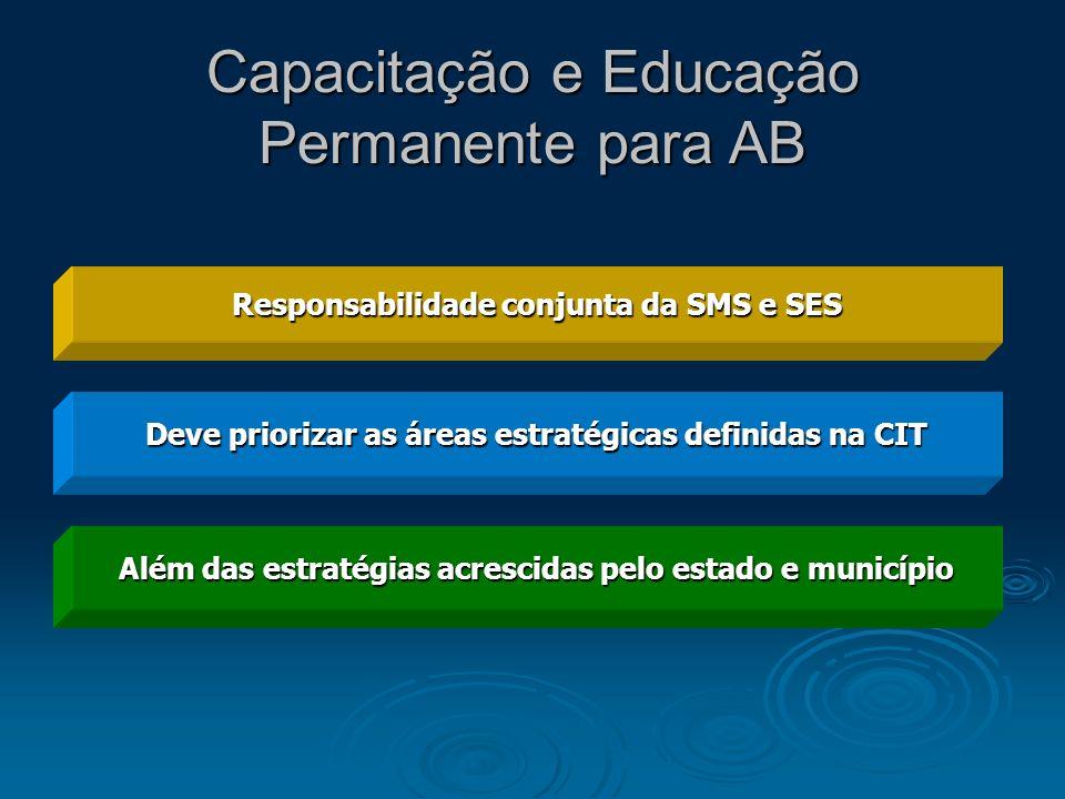 Capacitação e Educação Permanente para AB