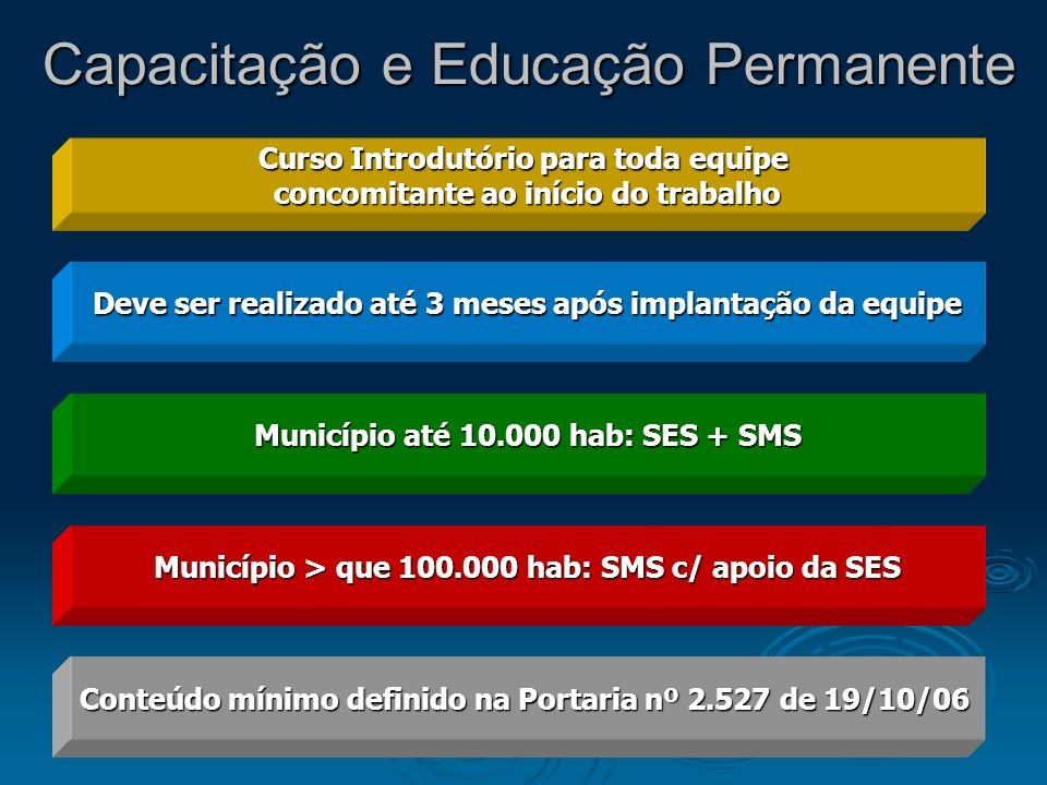 Capacitação e Educação Permanente