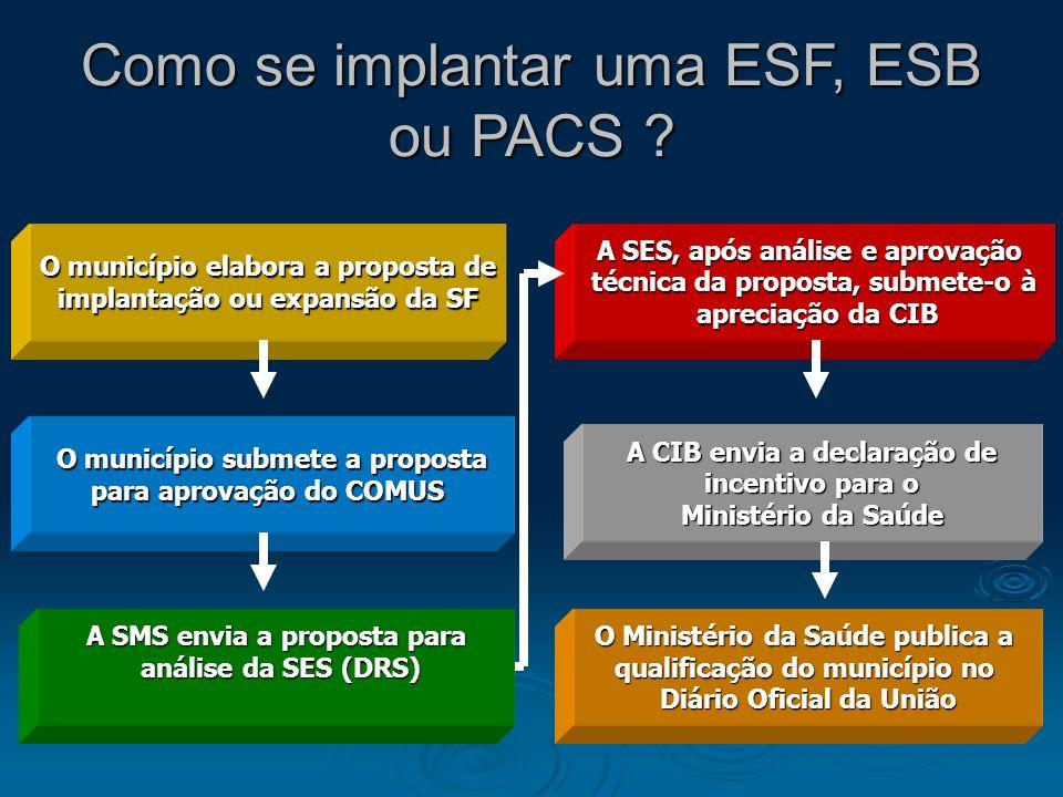Como se implantar uma ESF, ESB ou PACS