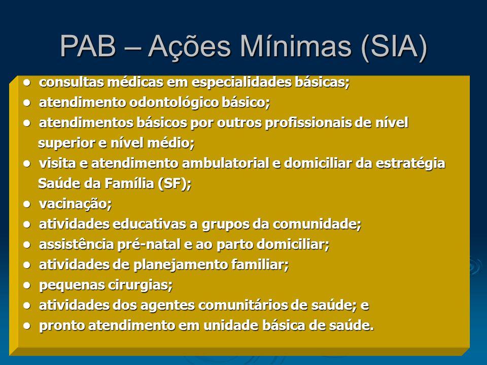 PAB – Ações Mínimas (SIA)