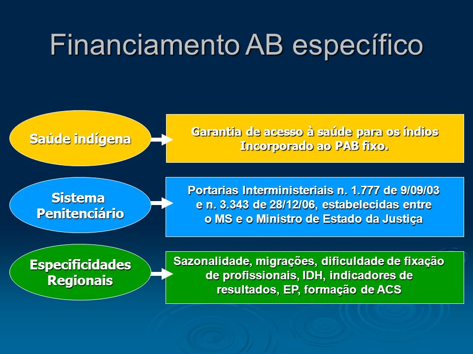 Financiamento AB específico