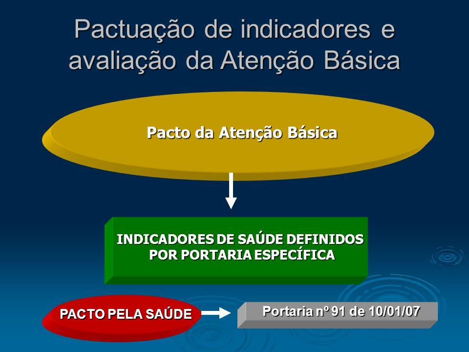Pactuação de indicadores e avaliação da Atenção Básica