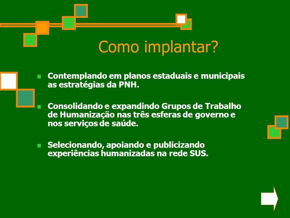 Como implantar Contemplando em planos estaduais e municipais as estratégias da PNH.