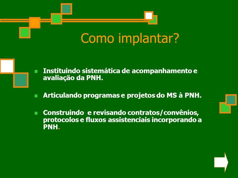 Como implantar Instituindo sistemática de acompanhamento e avaliação da PNH. Articulando programas e projetos do MS à PNH.