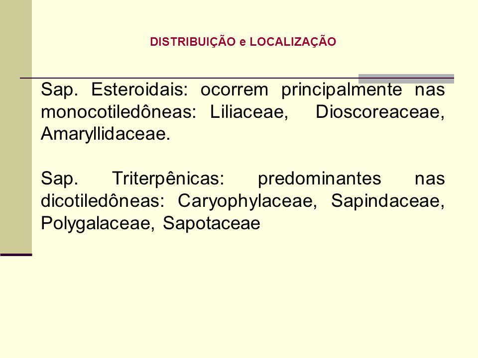 saponinas esteroidais efeitos