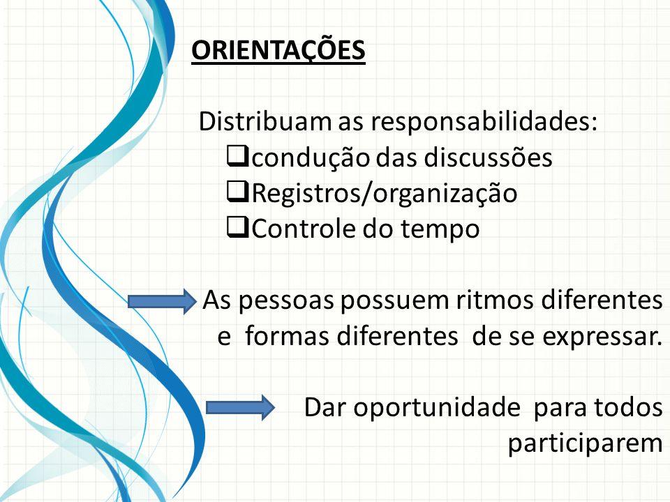 ORIENTAÇÕES Distribuam as responsabilidades: condução das discussões. Registros/organização. Controle do tempo.