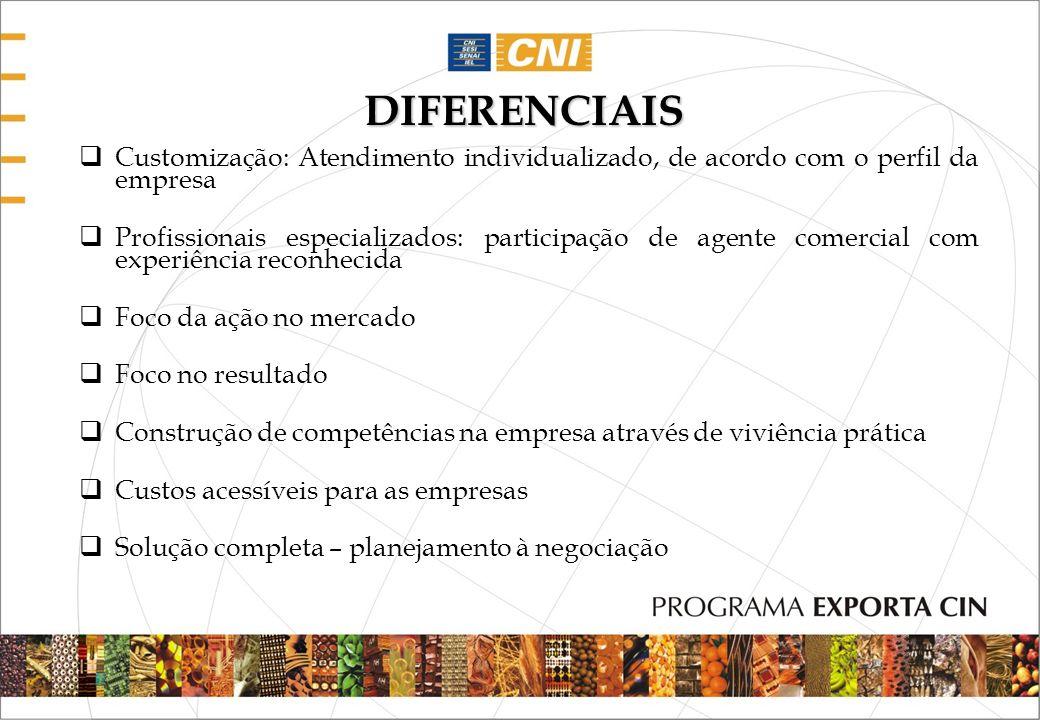 DIFERENCIAISCustomização: Atendimento individualizado, de acordo com o perfil da empresa.