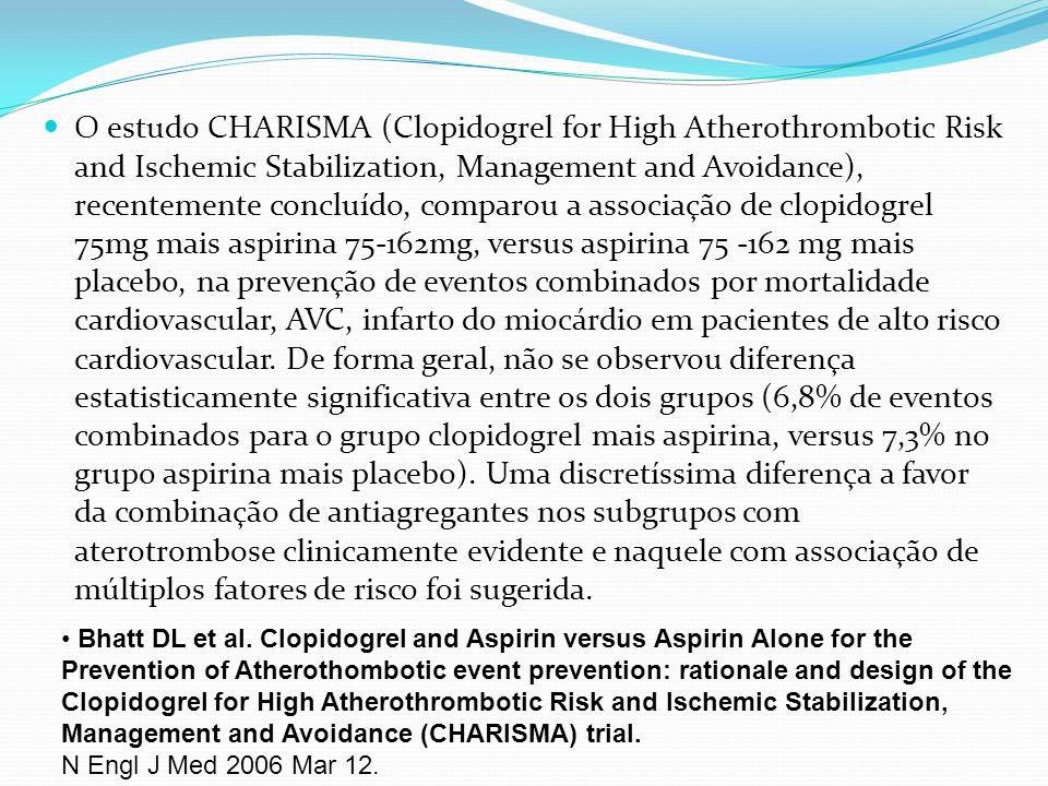 O estudo CHARISMA (Clopidogrel for High Atherothrombotic Risk and Ischemic Stabilization, Management and Avoidance), recentemente concluído, comparou a associação de clopidogrel 75mg mais aspirina 75-162mg, versus aspirina 75 -162 mg mais placebo, na prevenção de eventos combinados por mortalidade cardiovascular, AVC, infarto do miocárdio em pacientes de alto risco cardiovascular. De forma geral, não se observou diferença estatisticamente significativa entre os dois grupos (6,8% de eventos combinados para o grupo clopidogrel mais aspirina, versus 7,3% no grupo aspirina mais placebo). Uma discretíssima diferença a favor da combinação de antiagregantes nos subgrupos com aterotrombose clinicamente evidente e naquele com associação de múltiplos fatores de risco foi sugerida.