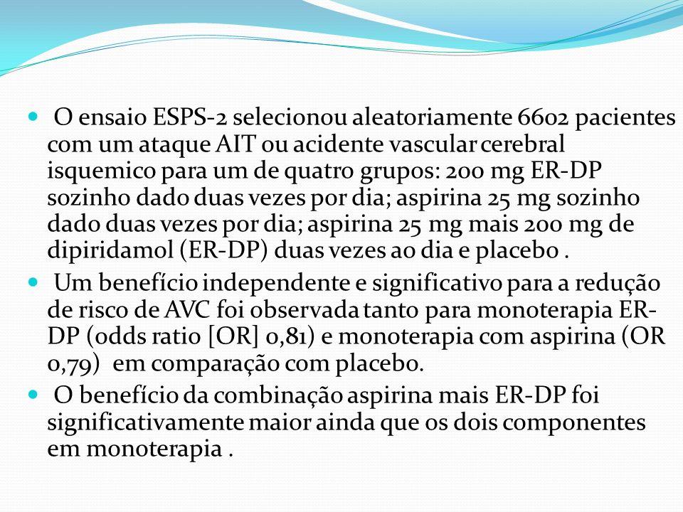 O ensaio ESPS-2 selecionou aleatoriamente 6602 pacientes com um ataque AIT ou acidente vascular cerebral isquemico para um de quatro grupos: 200 mg ER-DP sozinho dado duas vezes por dia; aspirina 25 mg sozinho dado duas vezes por dia; aspirina 25 mg mais 200 mg de dipiridamol (ER-DP) duas vezes ao dia e placebo .