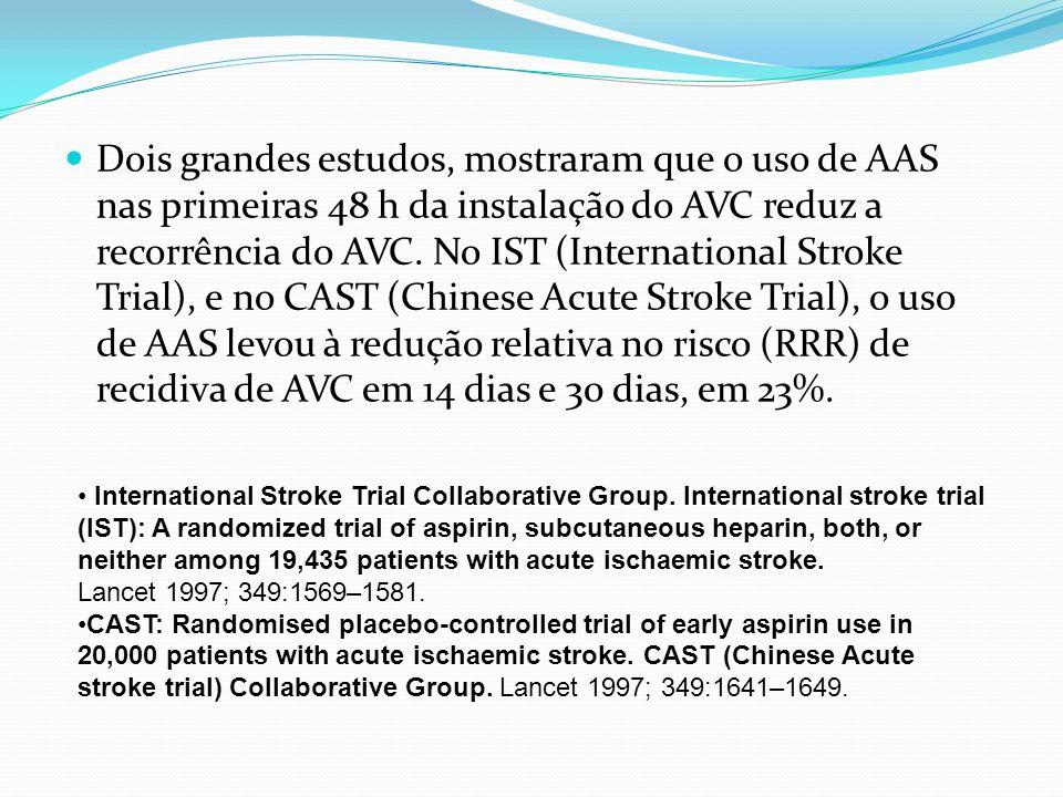 Dois grandes estudos, mostraram que o uso de AAS nas primeiras 48 h da instalação do AVC reduz a recorrência do AVC. No IST (International Stroke Trial), e no CAST (Chinese Acute Stroke Trial), o uso de AAS levou à redução relativa no risco (RRR) de recidiva de AVC em 14 dias e 30 dias, em 23%.
