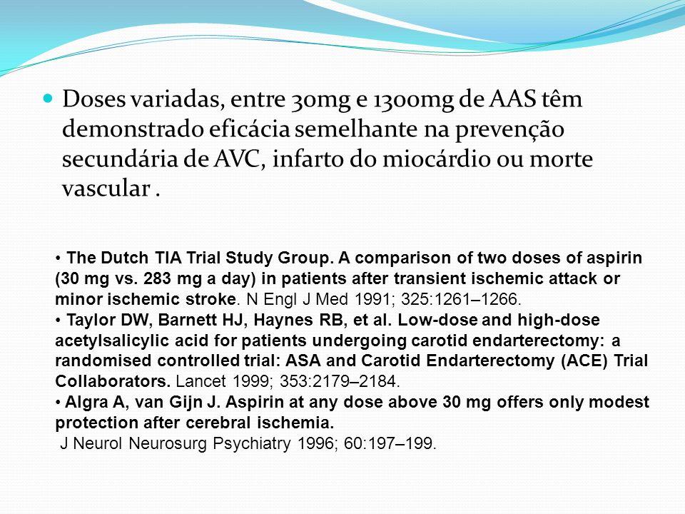 Doses variadas, entre 30mg e 1300mg de AAS têm demonstrado eficácia semelhante na prevenção secundária de AVC, infarto do miocárdio ou morte vascular .