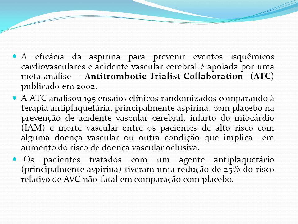 A eficácia da aspirina para prevenir eventos isquêmicos cardiovasculares e acidente vascular cerebral é apoiada por uma meta-análise - Antitrombotic Trialist Collaboration (ATC) publicado em 2002.
