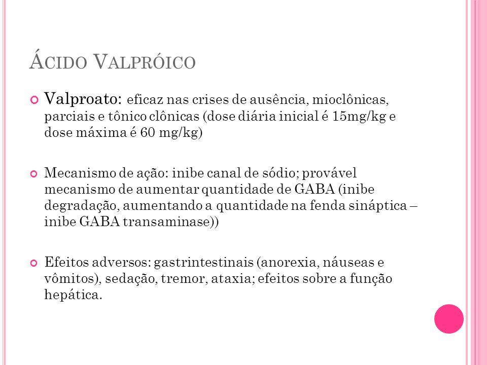 Ácido Valpróico