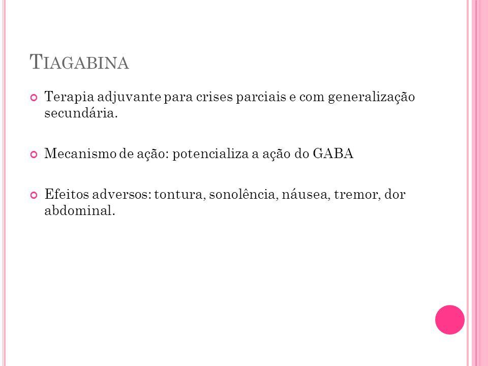 Tiagabina Terapia adjuvante para crises parciais e com generalização secundária. Mecanismo de ação: potencializa a ação do GABA.