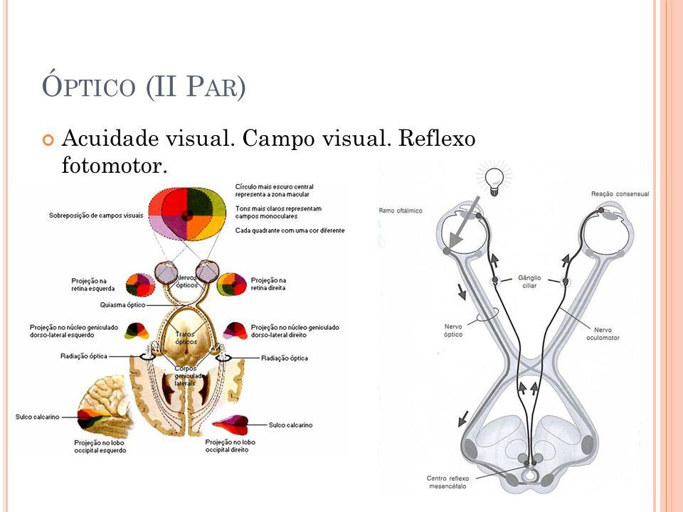 Óptico (II Par) Acuidade visual. Campo visual. Reflexo fotomotor.