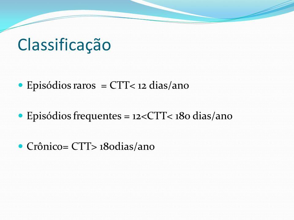 Classificação Episódios raros = CTT< 12 dias/ano